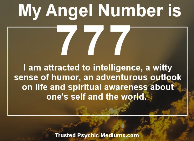 Angel Number 777 and its Meaning